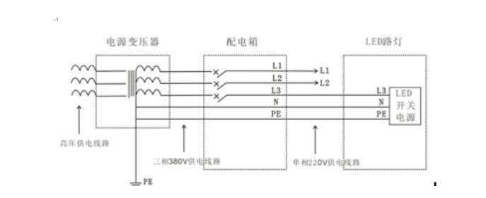 如上图所示,led供电线路是高压线路经变压器变压后,再到配电箱进行